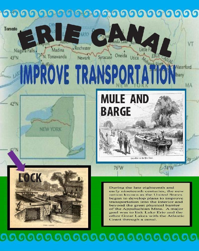 make a erie canal poster history project poster ideas