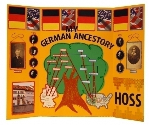 Create A Poster About German Heritage Poster School